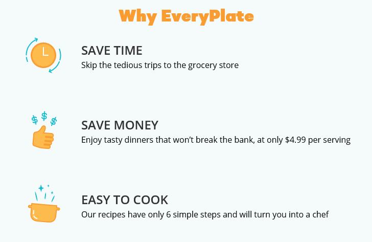 everyplate reviews my opinion